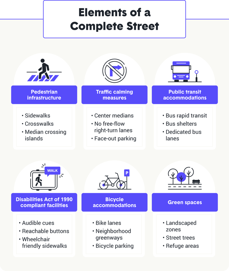 1-elements-of-a-complete-street.png