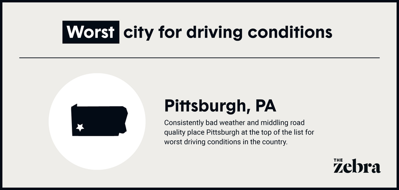 Illustration indicating that Pittsburgh, PA is the worst city for driving conditions.