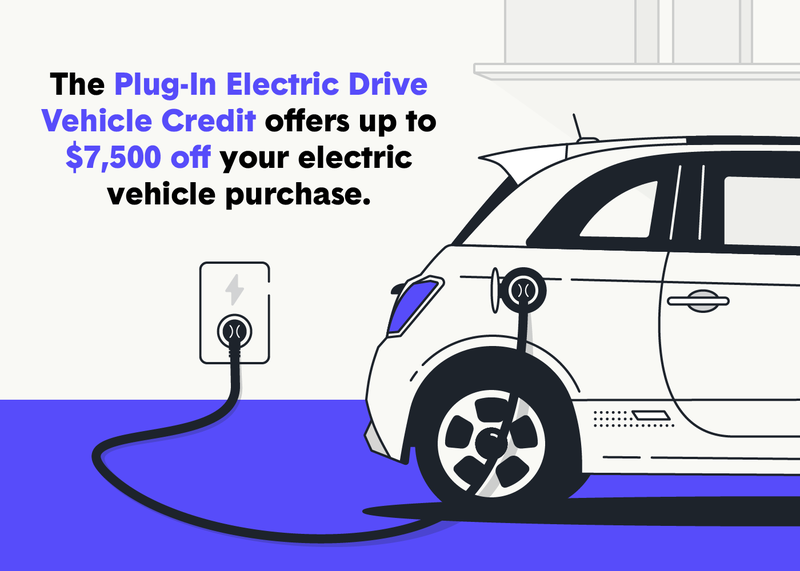 electric vehicle credit
