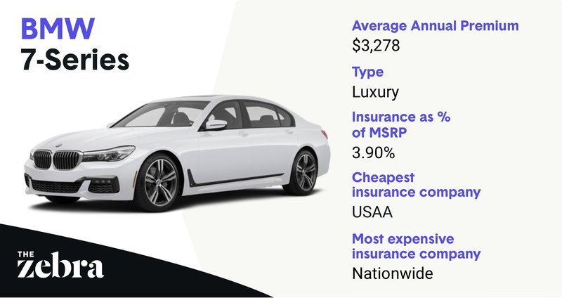 bmw_7_mostexpensive