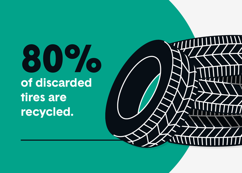 car recycling tires