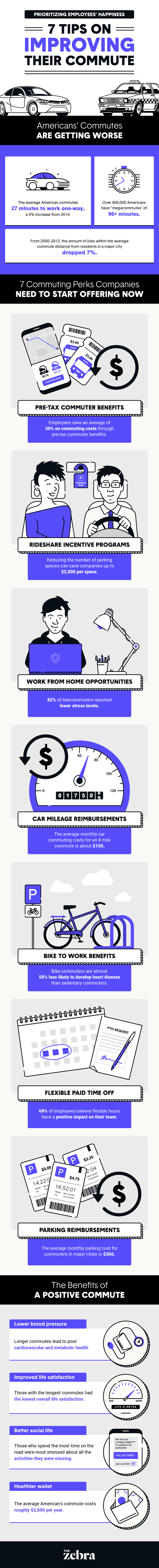 commuter perks companies should offer infographic