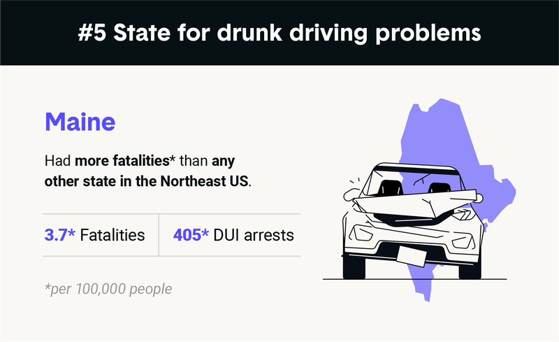 drunk-driving-maine.png