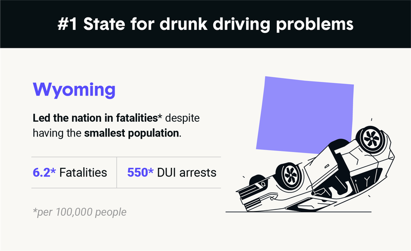 drunk-driving-wyoming.png