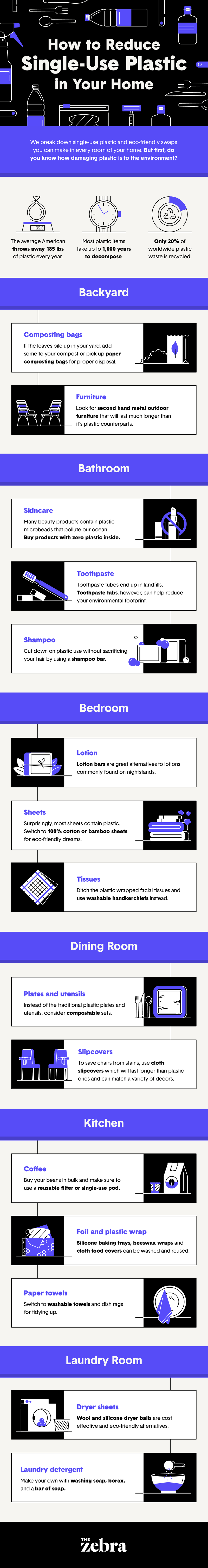 how-to-reduce-single-use-plastic-in-your-home2.png