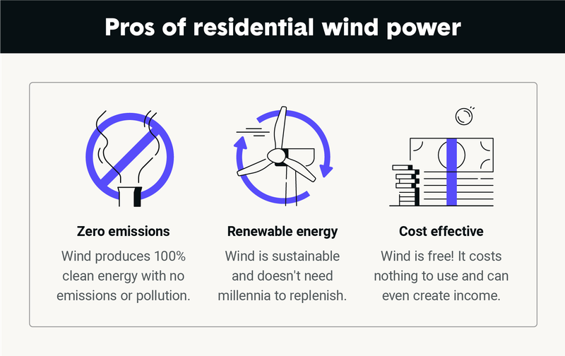 pros-of-residential-wind-power.png