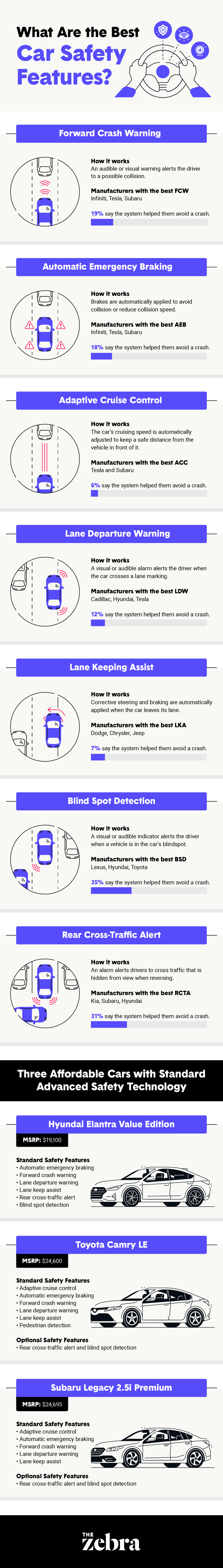 what-are-the-best-car-safety-features.png