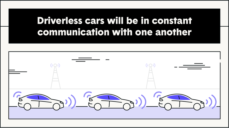 zebra-how-do-driverless-cars-work.post.3a_03-zibra-driverless-cars-constant-commimication.png